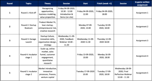 Example program schedule