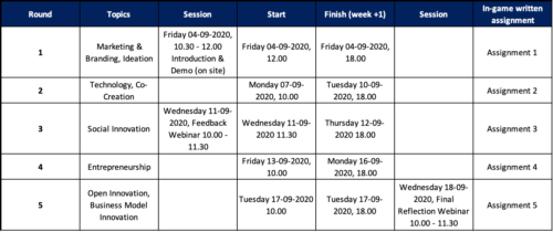 Example of program schedule